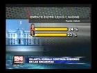 Datum: 77% de peruanos cree que Nadine tiene intención de postularse